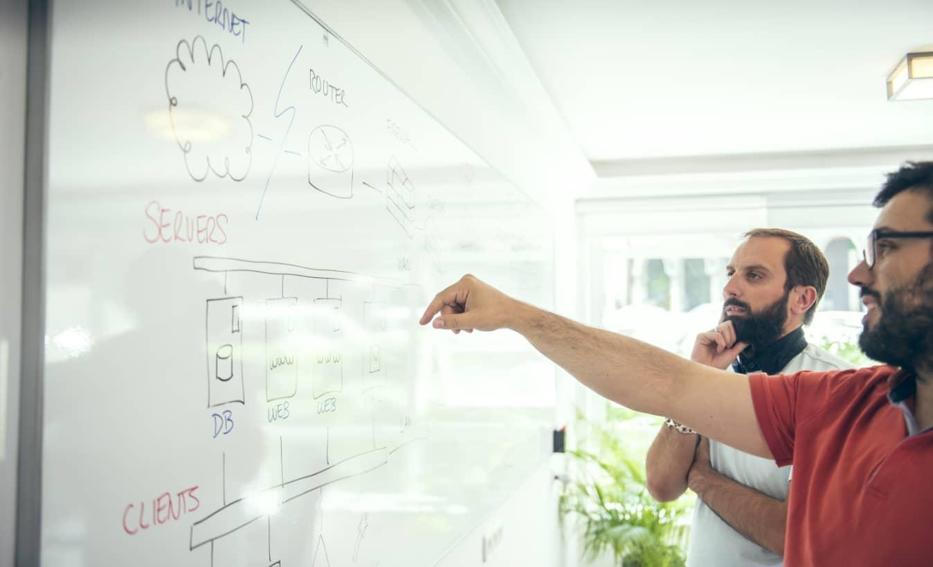 Ivory Soluciones: Equipo de trabajo en Whiteboard